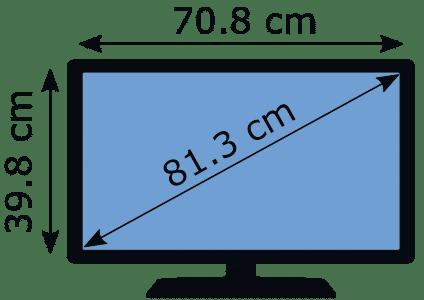 Medidas TV 32 pulgadas